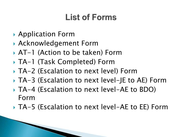 List of Forms