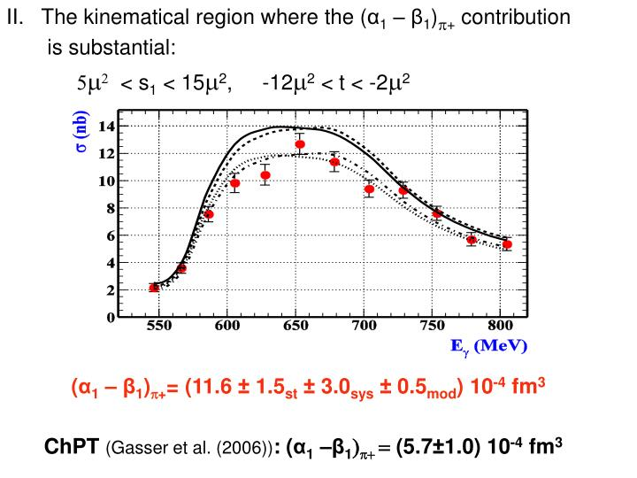 II.   The kinematical region where the (