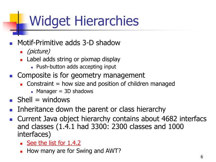 Widget Hierarchies