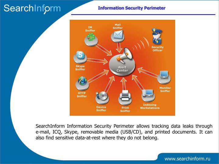 Information Security Perimeter