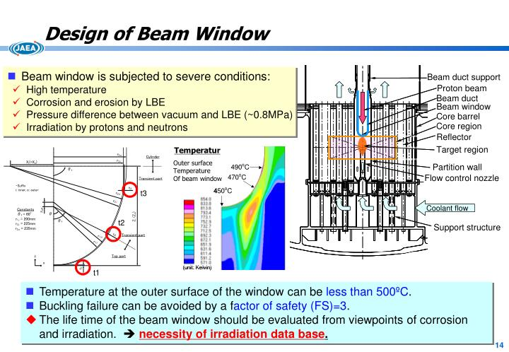 Design of Beam Window