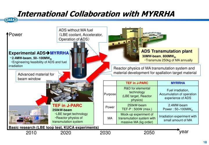 International Collaboration with MYRRHA