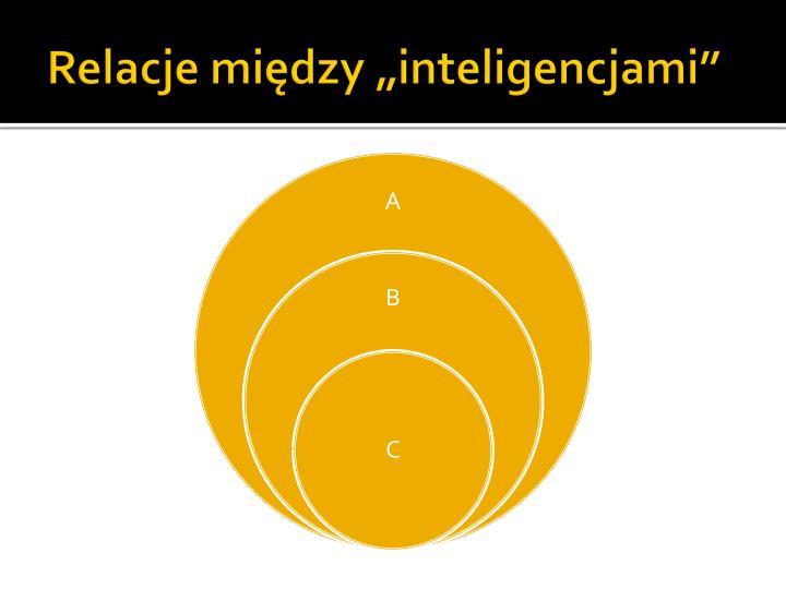 """Relacje między """"inteligencjami"""""""