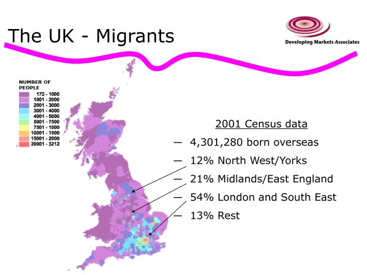 The UK - Migrants