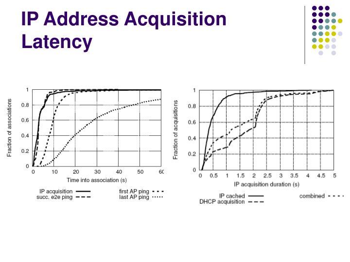 IP Address Acquisition Latency