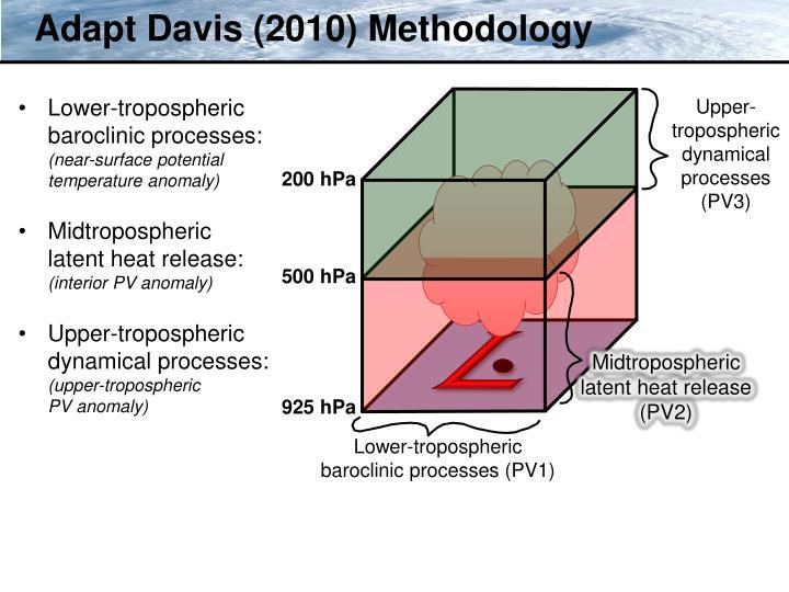 Adapt Davis (2010) Methodology