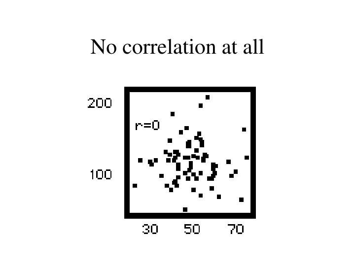 No correlation at all