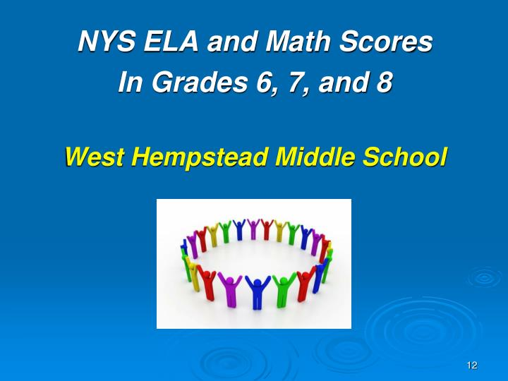 NYS ELA and Math Scores