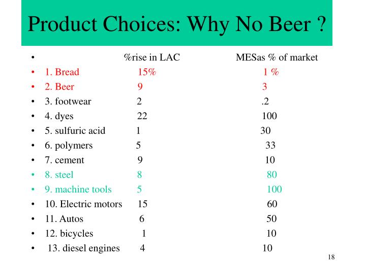 Product Choices: Why No Beer ?
