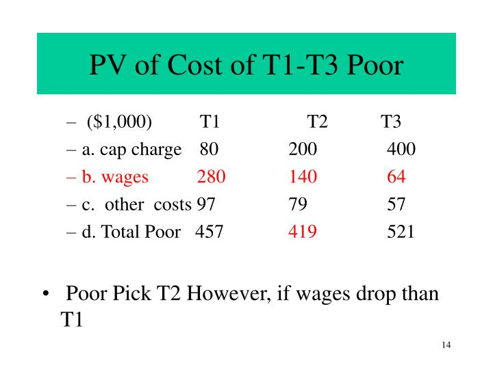 PV of Cost of T1-T3 Poor
