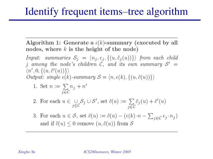 Identify frequent items–tree algorithm