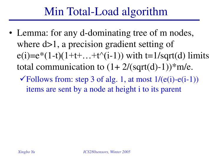Min Total-Load algorithm