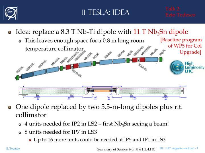 11 TESLA: IDEA