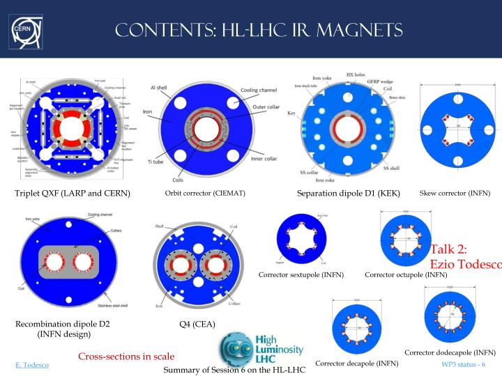 CONTENTS: HL-LHC IR MAGNETS