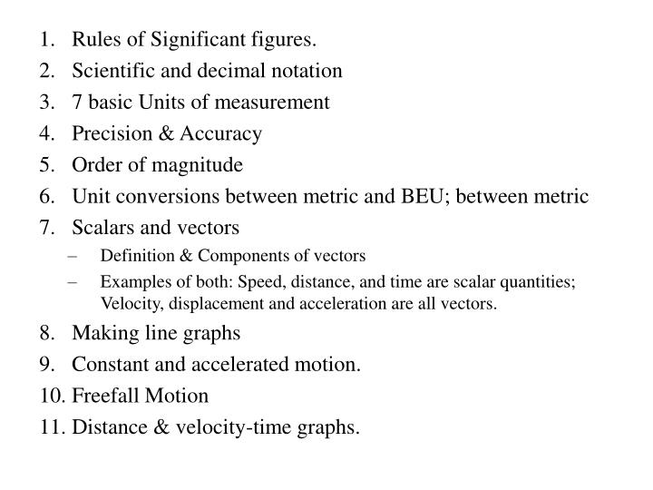 Rules of Significant figures.