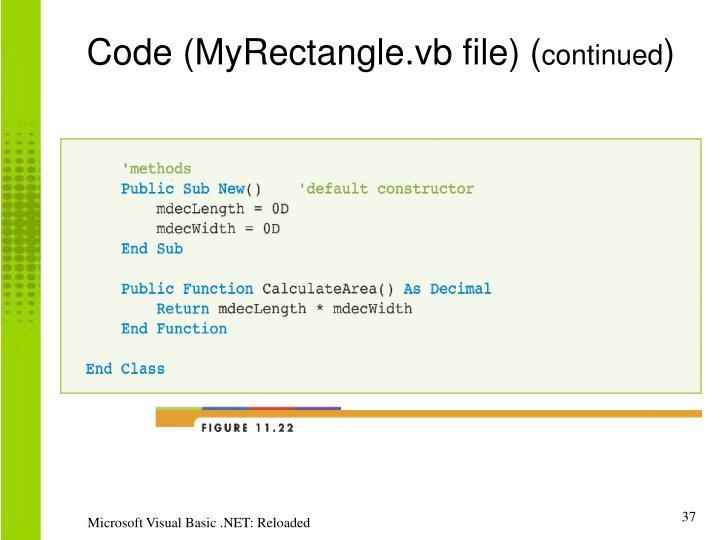 Code (MyRectangle.vb file)