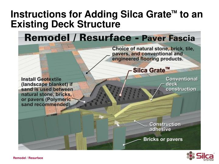 Instructions for Adding Silca Grate