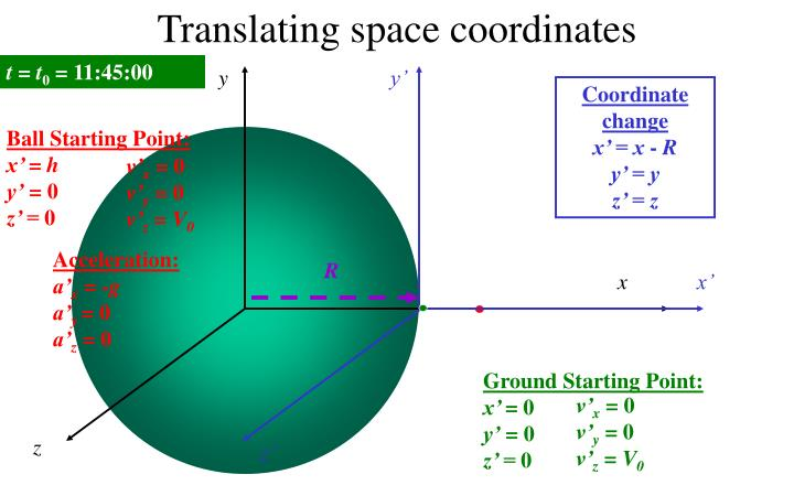 Translating space coordinates