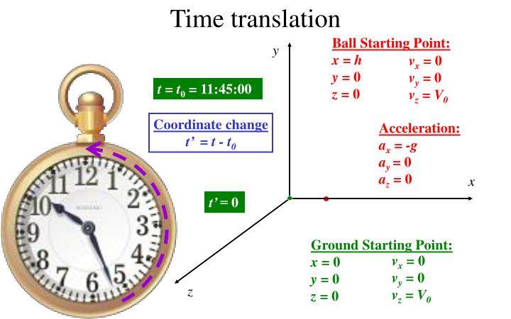 Time translation