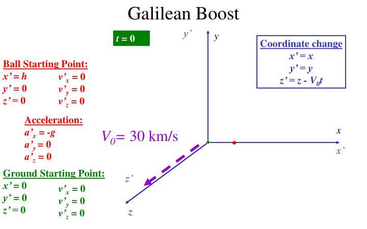 Galilean Boost