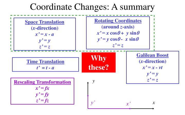 Coordinate Changes: A summary