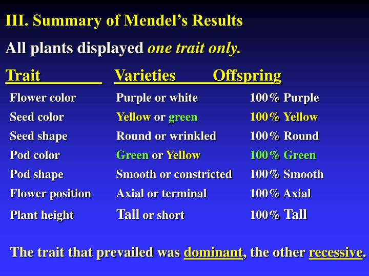 III. Summary of Mendel's Results