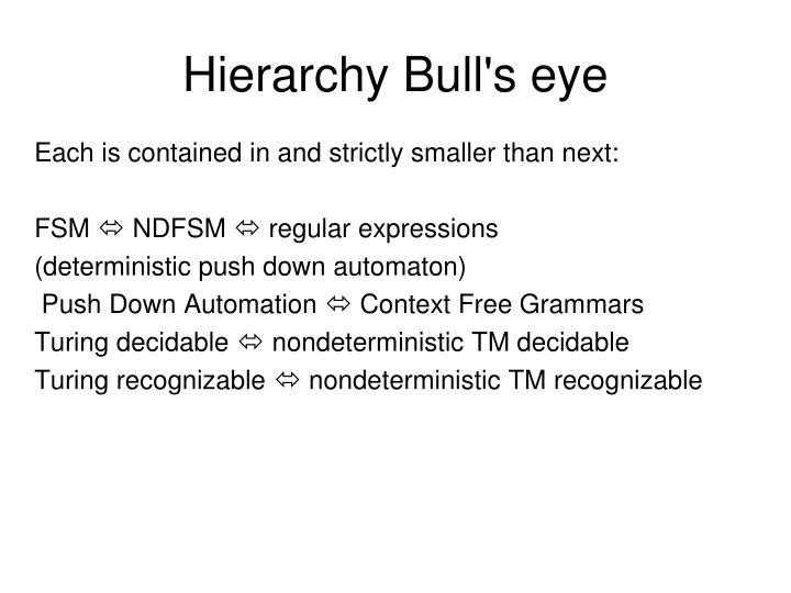 Hierarchy Bull's eye