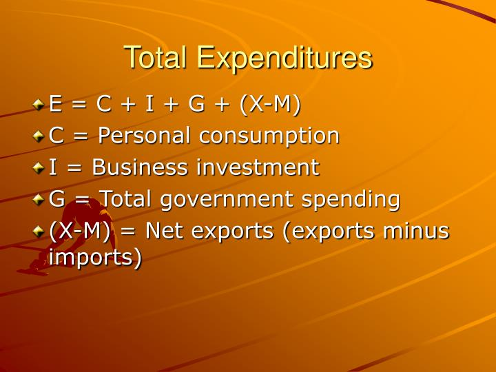Total Expenditures