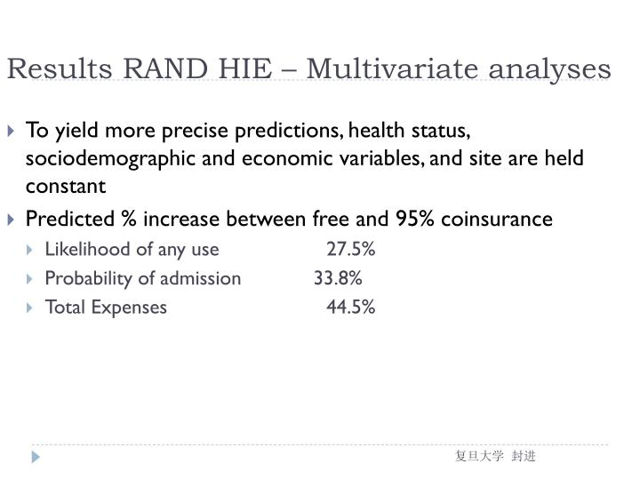 Results RAND HIE – Multivariate analyses