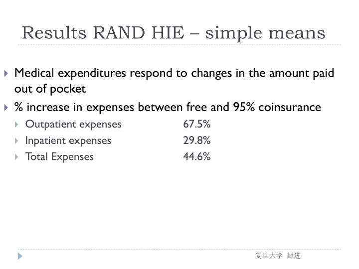 Results RAND HIE – simple means
