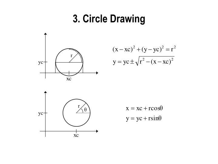 3. Circle Drawing