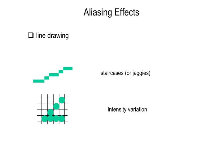 Aliasing Effects