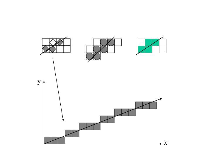 Geometric Interpretation(Cont')