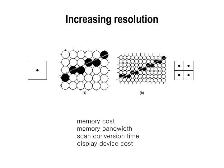 Increasing resolution