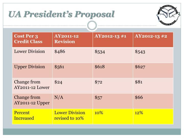 UA President's Proposal