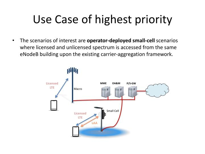 Use Case of highest priority