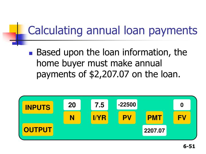 Calculating annual loan payments