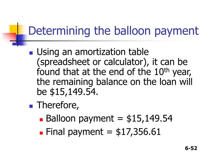 Determining the balloon payment