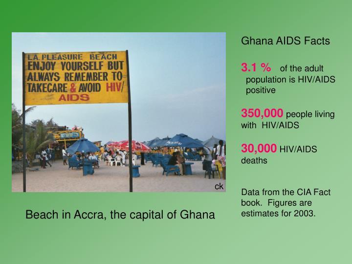 Ghana AIDS Facts