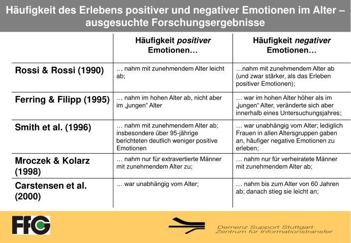 Häufigkeit des Erlebens positiver und negativer Emotionen im Alter – ausgesuchte Forschungsergebnisse
