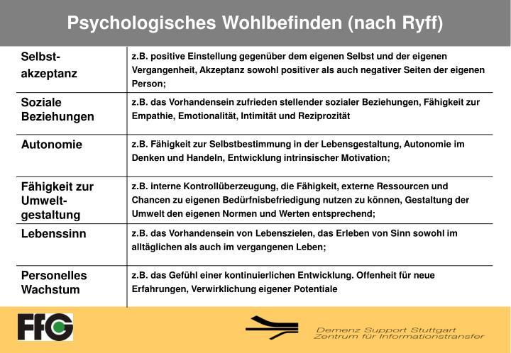 Psychologisches Wohlbefinden nach Ryff
