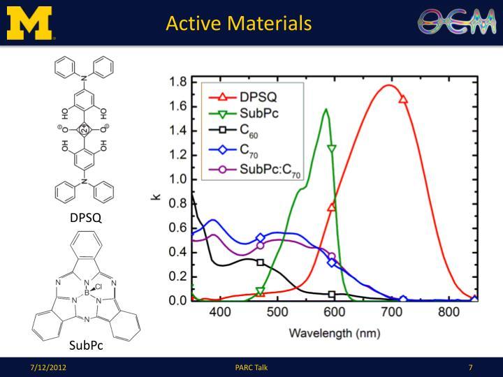 Active Materials
