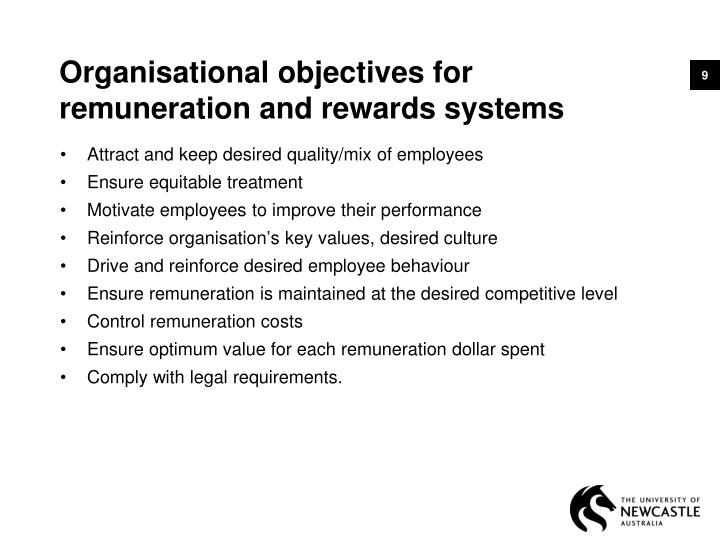 Organisational objectives for