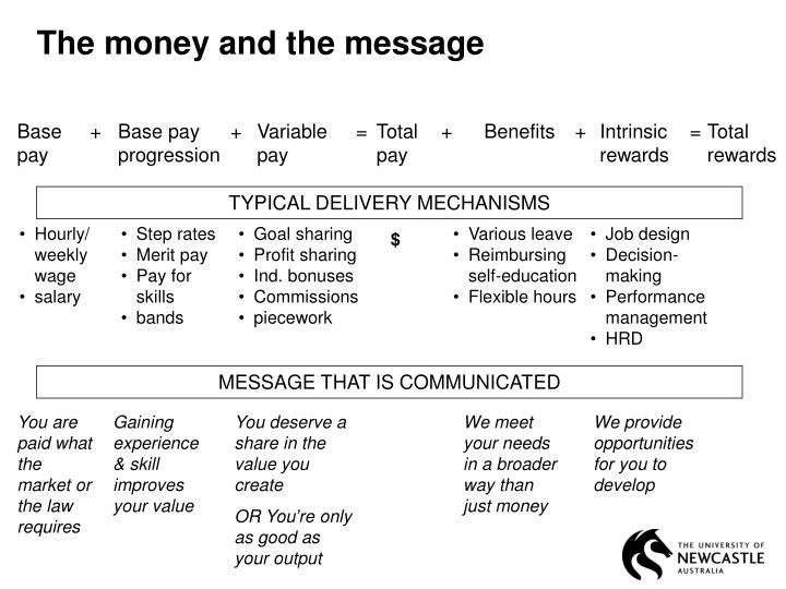 The money and the message