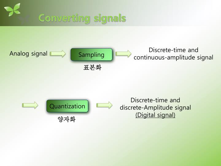 Converting signals
