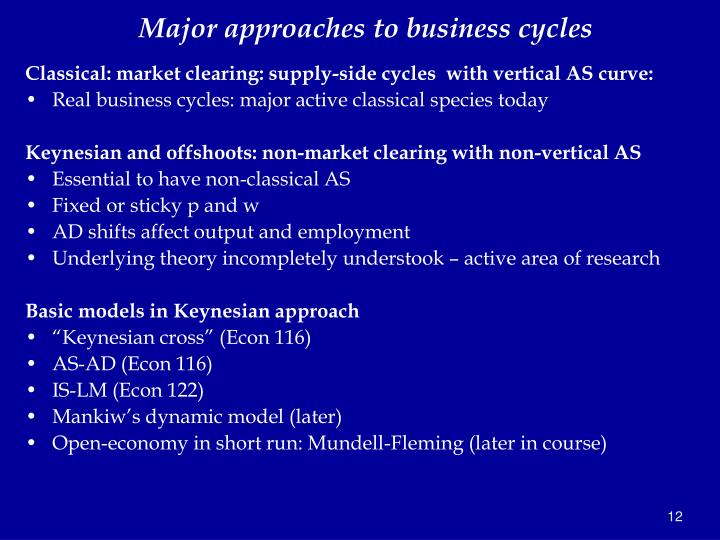 Major approaches to business cycles