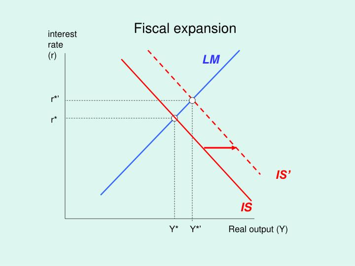 Fiscal expansion
