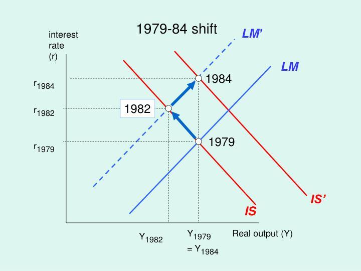 1979-84 shift