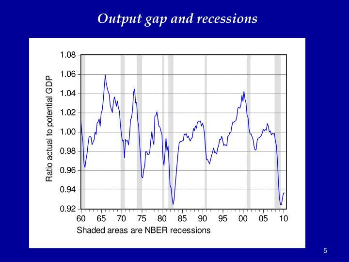 Output gap and recessions