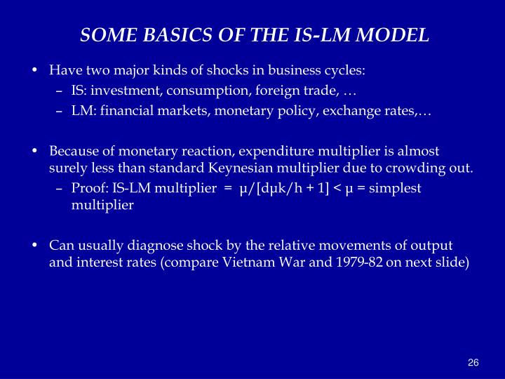 SOME BASICS OF THE IS-LM MODEL